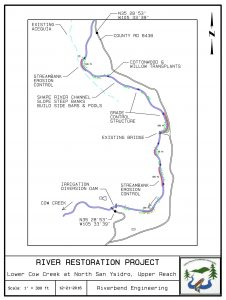 Lower Cow Creek River Restoration Project